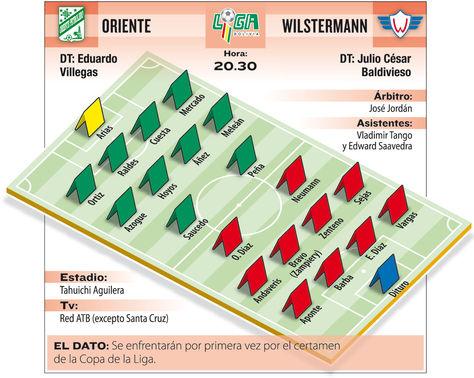 Oriente Petrolero y Wilstermann jugarán hoy (20:30) en el Tahuichi Aguilera