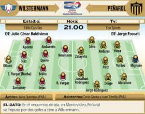 Wilstermann necesita golear por una diferencia de tres a Peñarol para avanzar