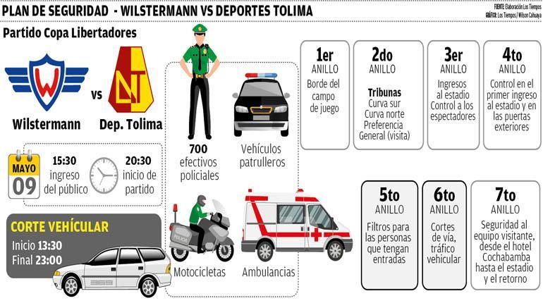 Wilstermann-Tolima paralizará la zona del Capriles desde las 13:30
