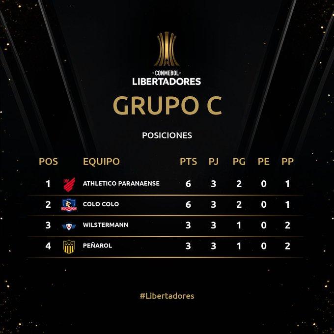 Jorge Wilstermann-Peñarol: horario, fecha y cómo ver en vivo por TV y online el partido por el Grupo C de la CONMEBOL Libertadores 2020