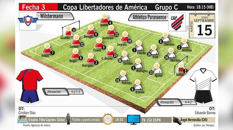Copa Libertadores: vuelve el fútbol a Bolivia tras 184 días con el cotejo Wilster vs Paranaense
