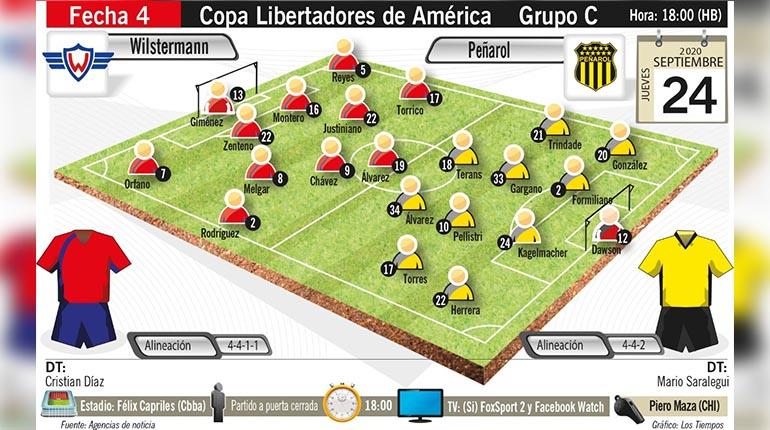 Copa Libertadores: Wilstermann recibe a Peñarol con la obligación de ganar para vivir